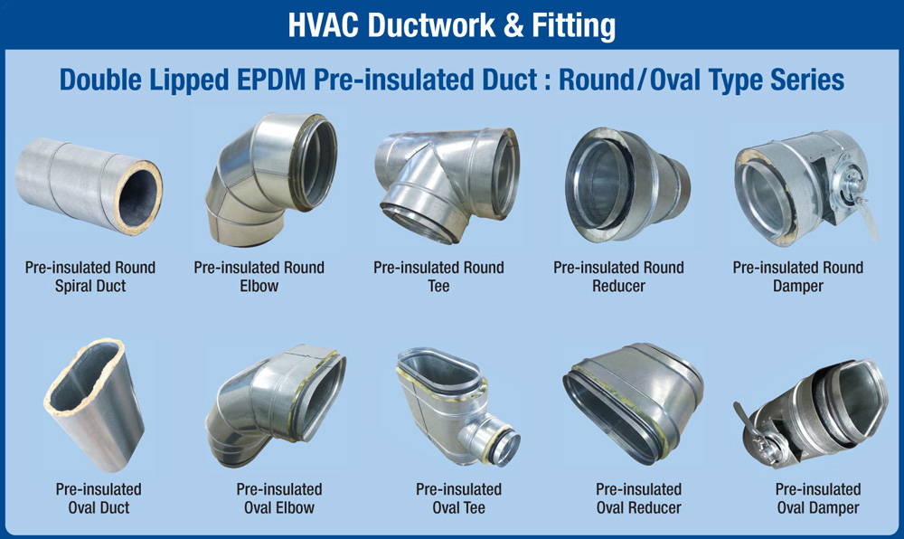 Pre Insulated Duct Series View More Detail